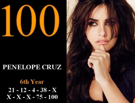 最も美しい顔100 100位 ペネロペクルス