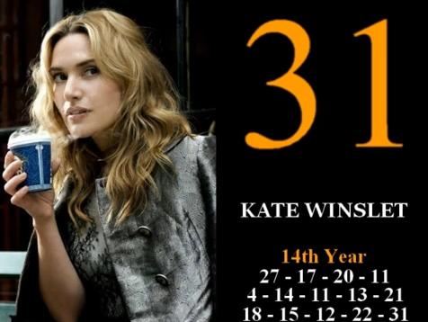 最も美しい顔100 31位 ケイトウィンスレット
