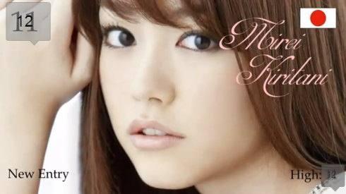2012年 世界で最も美しい顔100人 桐谷美怜