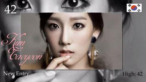 2012年 世界で最も美しい顔100人 キムテヨン