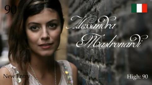 2012年 世界で最も美しい顔100人アレッサンドラ