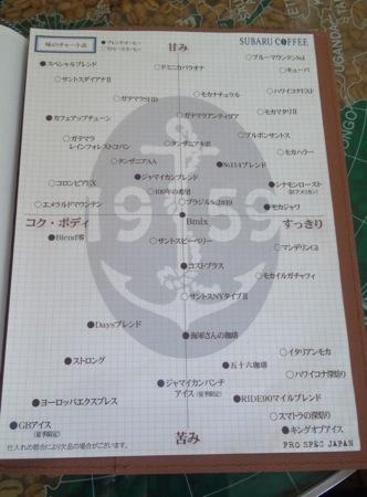 呉 昴珈琲 味のチャート表