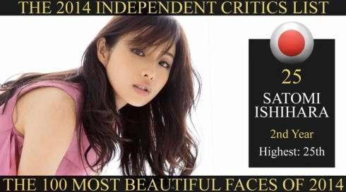 世界で最も美しい顔100人 2014年、25位は石原さとみ