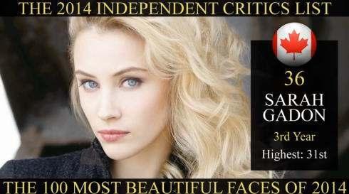 世界で最も美しい顔100人 2014年、36位はサラ・ガドン