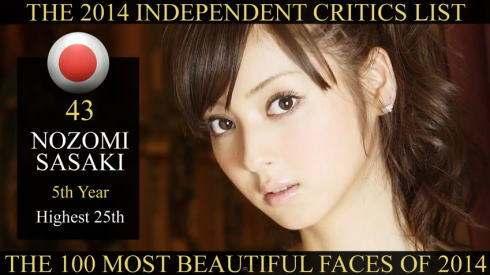 世界で最も美しい顔100人 2014年、43位は佐々木希