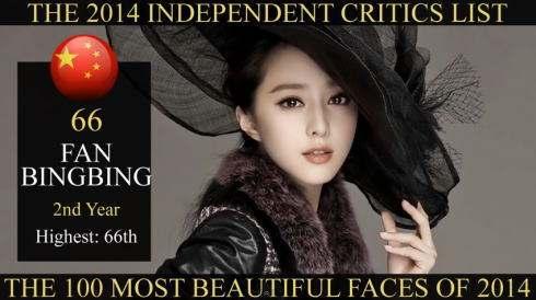 世界で最も美しい顔100人 2014年、66位はファンビンビン