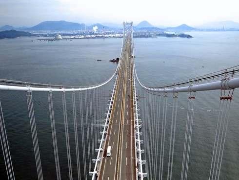 瀬戸大橋スカイツアー 香川県の風景