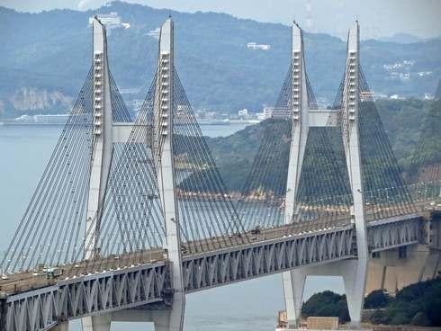 瀬戸大橋スカイツアー 迫力の風景が広がります