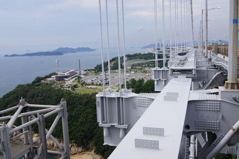 瀬戸大橋スカイツアー 与島PAも小さく見える