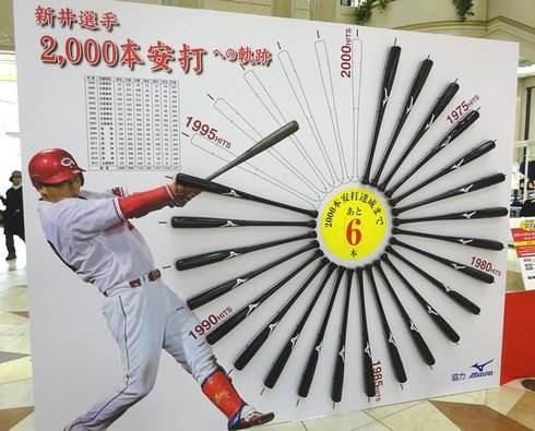 新井選手、2000本安打まであと6本