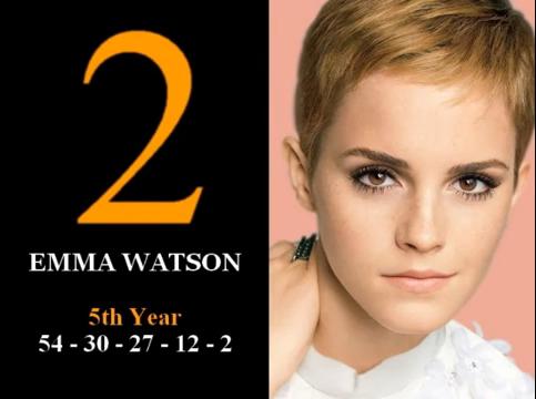 最も美しい顔 2位 エマワトソン