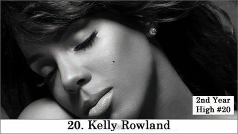 2011 世界で最も美しい顔100 20番