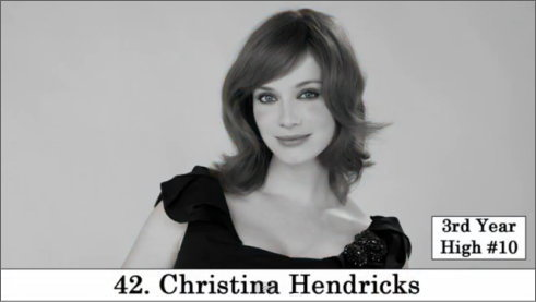 2011 世界で最も美しい顔100 42番