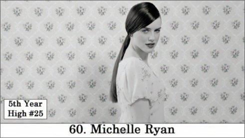 2011 世界で最も美しい顔100 60番