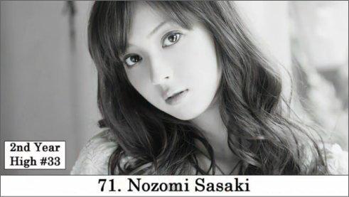2011 世界で最も美しい顔100 70番