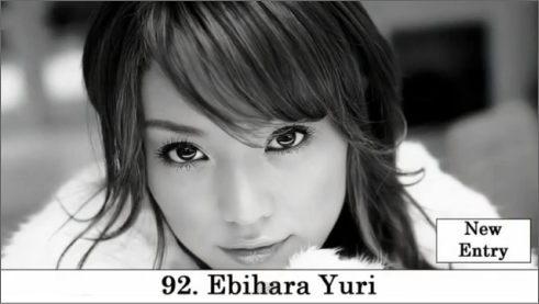 2011 世界で最も美しい顔100 92番