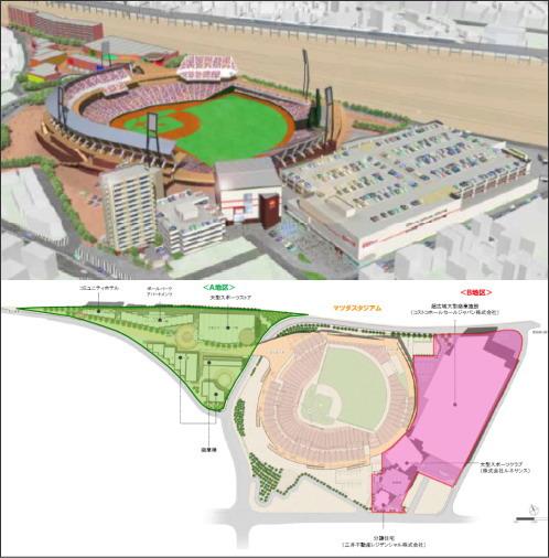 コストコ、ルネサンスを含んだ 広島ボールパークタウン 完成イメージ図