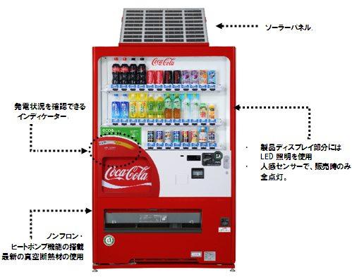 ecoる ソーラー発電のコカコーラ自動販売機