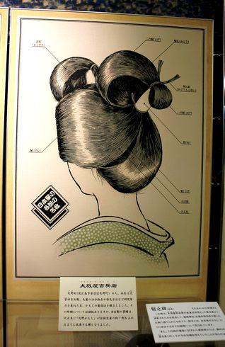 広島市郷土資料館 日本髪の添え髪 「かもじ」