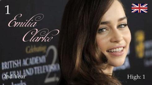 2012年 世界で最も美しい顔100人 1位の女優