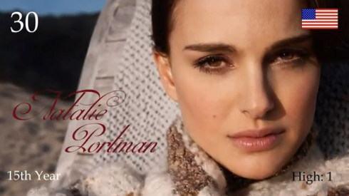 2012年 世界で最も美しい顔100人 ナタリーポートマン