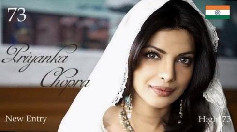 2012年 世界で最も美しい顔100人 インド人女優