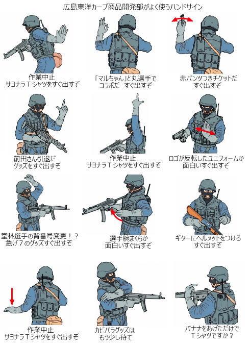 広島東洋カープ商品開発部がよく使うハンドサイン