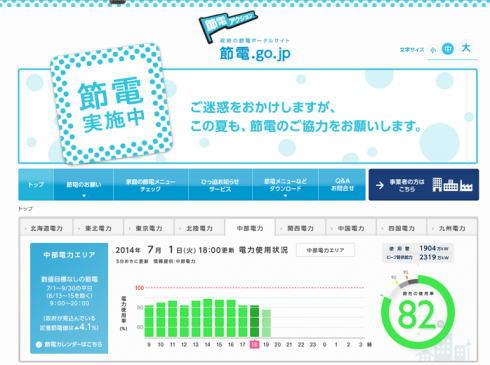 節電.go.jpのスクリーンショット