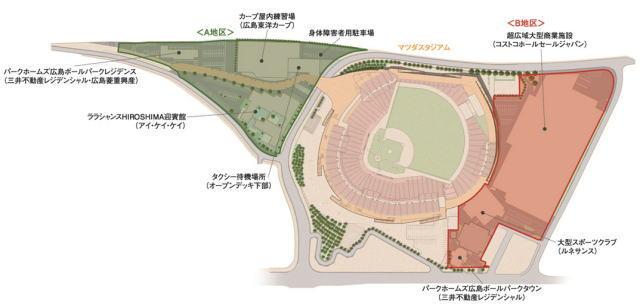 広島ボールパークタウン 全体図