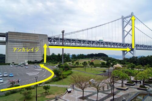 瀬戸大橋スカイツアー 与島PAから橋の頂上へ