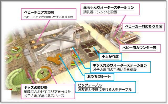イオンモール広島府中 3階フードコートリニューアルの全体像