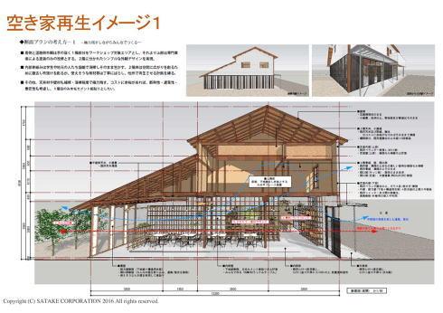 東広島 豊栄マルシェ イメージ