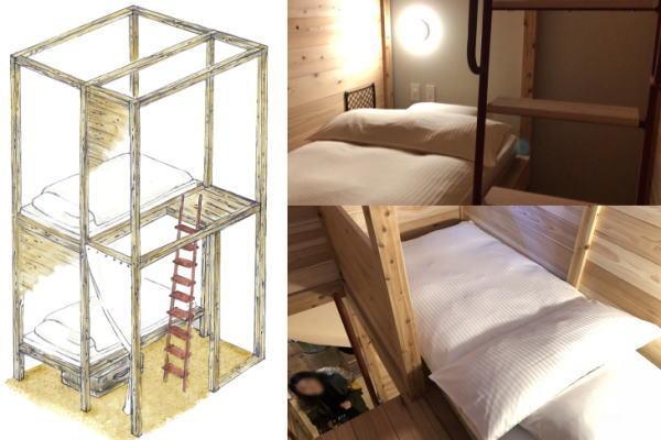 m3ホステル、バンクベッドルーム 客室例