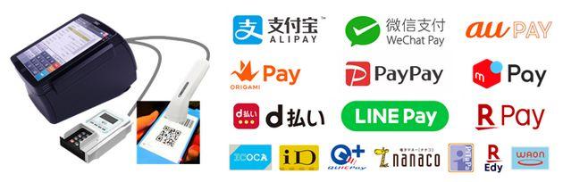 JR西日本のグループ店舗で対応となる電子マネーやバーコード決済システム