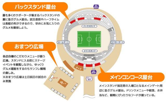 サンフレッチェ広島 スタジアムグルメ グルメマップ