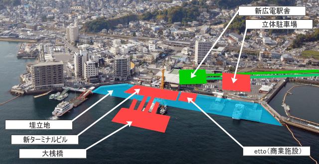 宮島口エリア、2022年完成予想図
