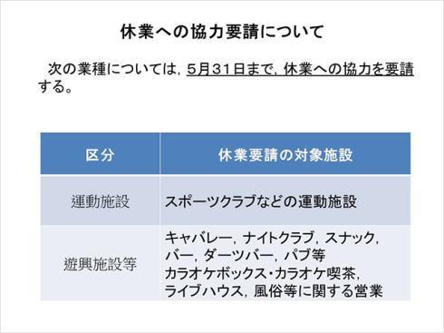 広島県の自粛要請(5月15日発表)