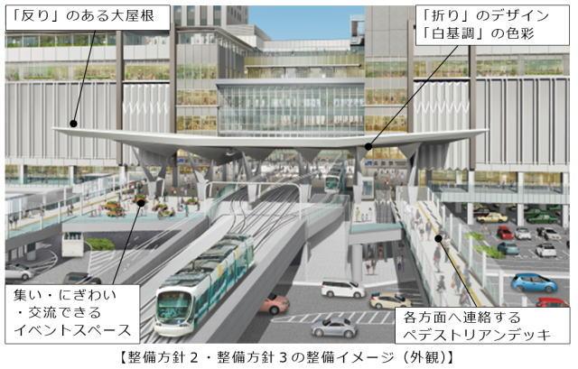 広島駅南口 駅ビル建て替えイメージ全体像