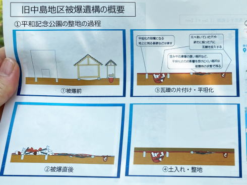 広島平和記念公園 被爆遺構 限定展示の様子6