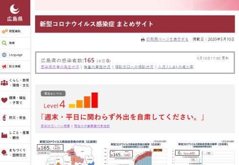 新型コロナウイルス 広島県内の状況をレベルで発信