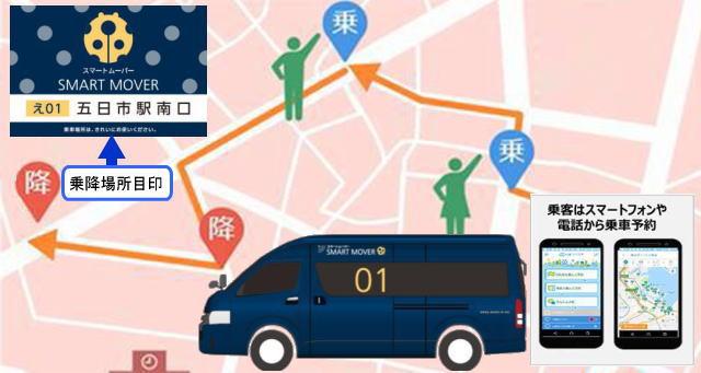 スマートムーバー、広電から新乗り合いバス誕生 AI活用で効率配車