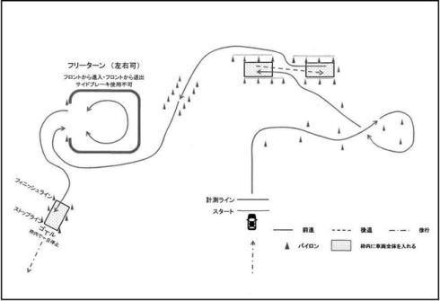 オートテスト コースイメージ