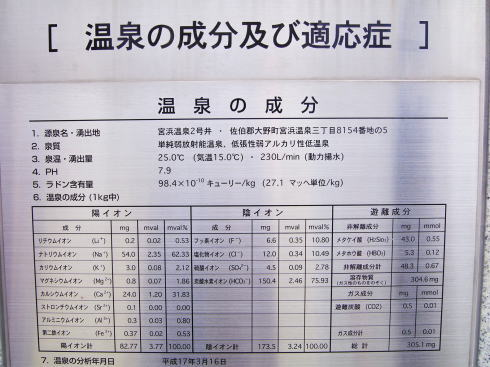 宮浜温泉の源泉 成分表